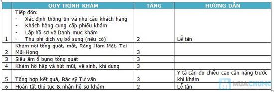 Gói chăm sóc sức khỏe Tai - Mũi - Họng cho bé tại Phòng khám nhi BEECLINICS - Chỉ với 199.000đ - 2