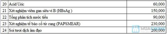 Voucher khám sức khỏe tại Phòng khám Đa khoa Bảo Sơn - Chỉ với 250.000đ được phiếu 500.000đ - 2