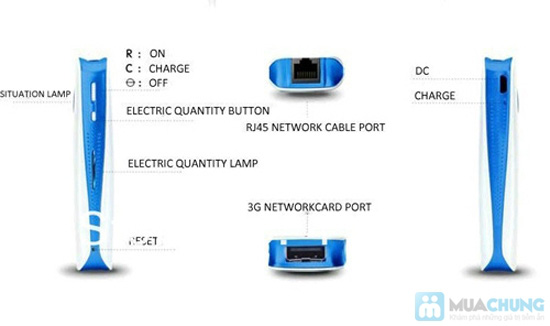 3G Wifi Router - Bộ phát wifi đa năng - Chỉ 399.000đ - 4