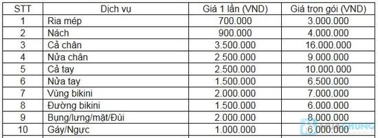 Triệt lông vĩnh viễn công nghệ Ánh sáng chùm 5G+ tại Purest Spa - Chỉ 140.000đ - 2