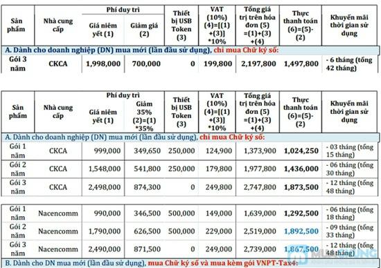 Dịch vụ khai báo thuế qua mạng tại Unico Vina - Chỉ 50.000đ được phiếu 700.000đ - 1