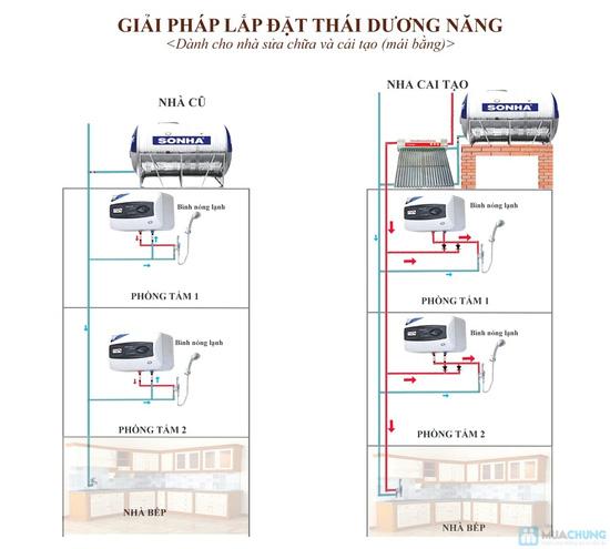 Máy nước nóng năng lượng mặt trời Sơn Hà 120 lít (Thái dương năng 15 ống) - 1