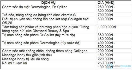 Chăm sóc cho da trẻ hóa, trắng sáng với tinh chất Vitamin C tại Diamond Beauty and Spa - 1