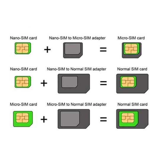 Adapter chuyển đổi nano sim + miếng dán chắn sóng