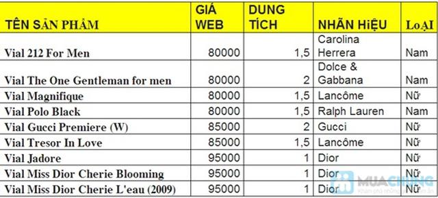 Combo 02 mẫu thử nước hoa (Vial) chính hãng tại Thế Giới Nước Hoa - Chỉ 75.000đ được phiếu 160.000đ - 2