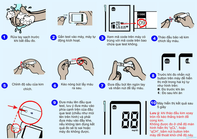 Hướng dẫn sử dụng máy đo đường huyết Precichek