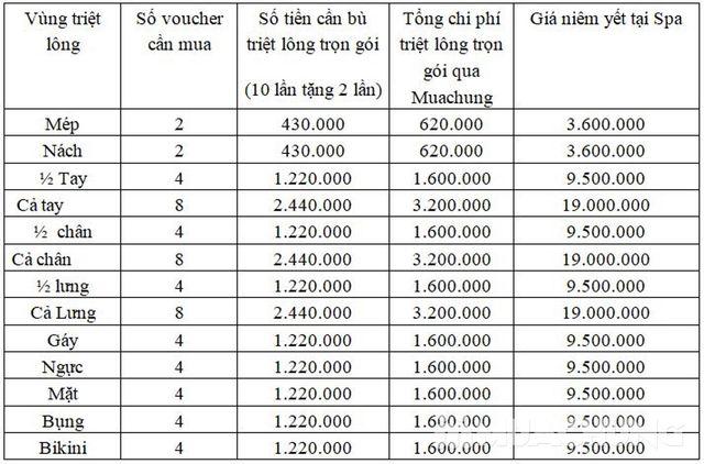 Triệt lông CN Hàn Quốc An toàn Hiệu quả Không đau Anzen Spa - 1
