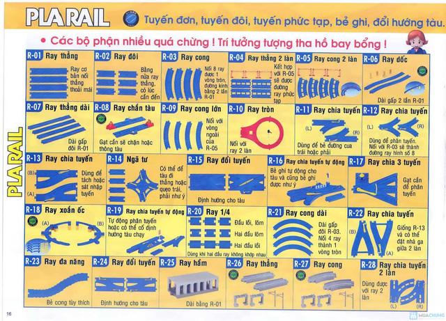 Đồ chơi xe lửa Takara Tomy - 4